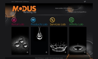 MODUS Marketing Lab